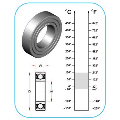 Cuscinetti-Acciaio-inossidabile-(magnetico)-Schermi-metallici-ZZ