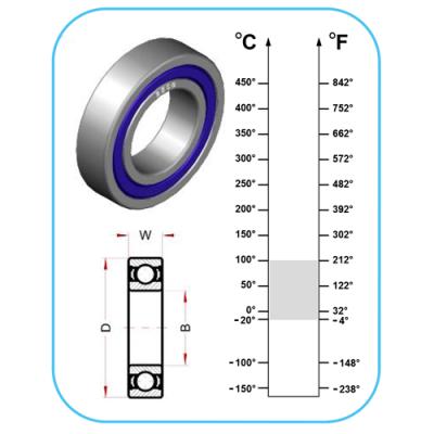 Cuscinetti-in-Acciaio-inossidabile-(magnetico)-Schermi-2RS